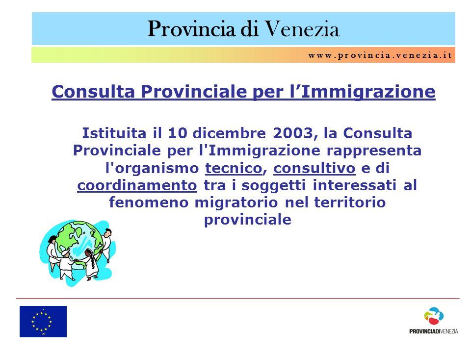 Consulta Provinciale per l'Immigrazione