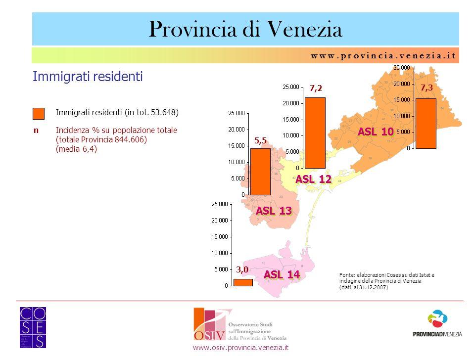 Provincia di Venezia Immigrati residenti ASL 10 ASL 12 ASL 13 ASL 14