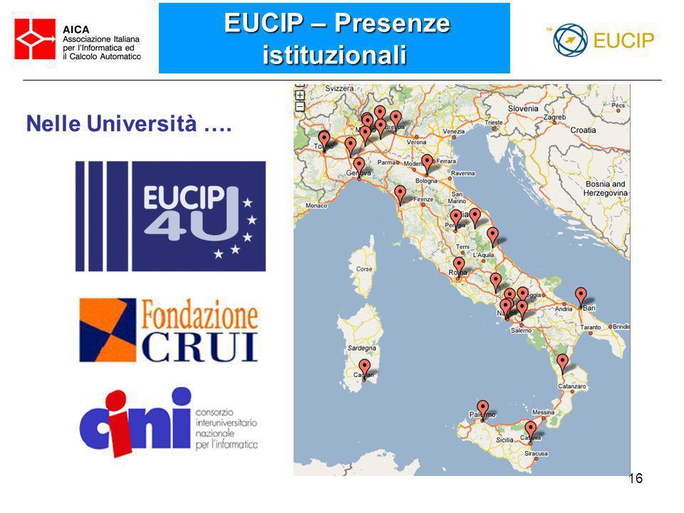 EUCIP – Presenze istituzionali