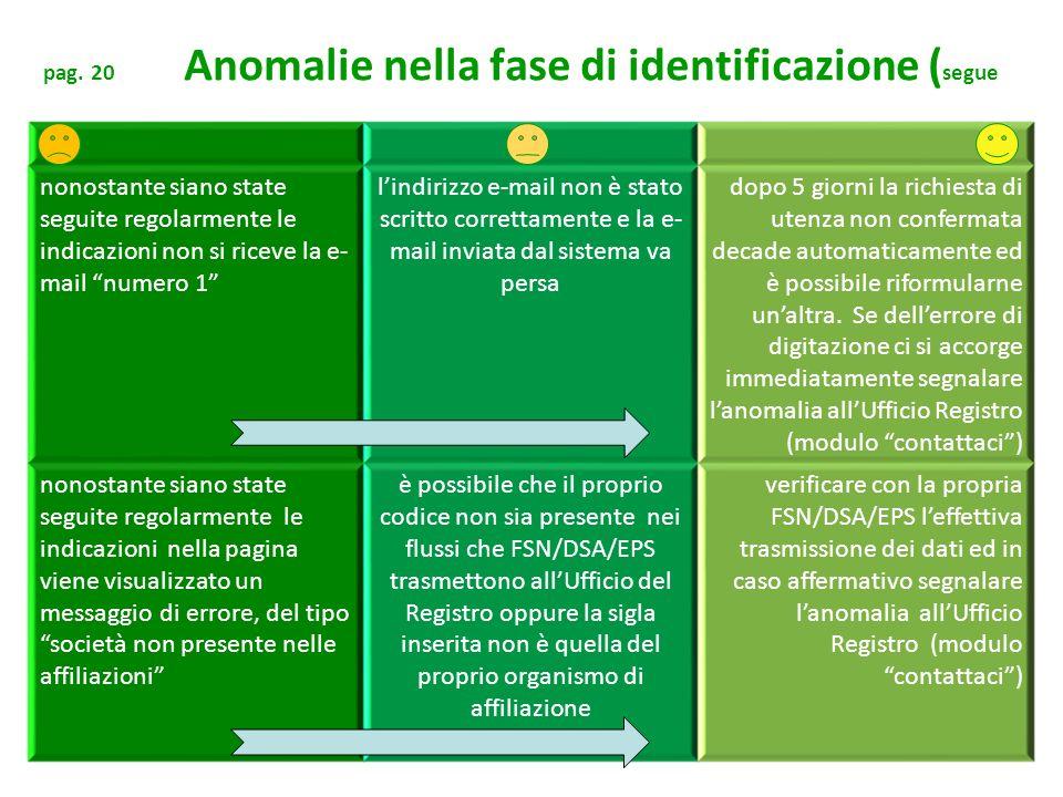 pag. 20 Anomalie nella fase di identificazione (segue