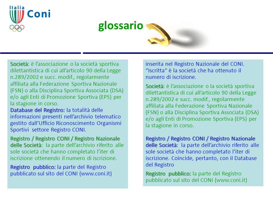 glossario Società: è l'associazione o la società sportiva dilettantistica di cui all'articolo 90 della Legge.