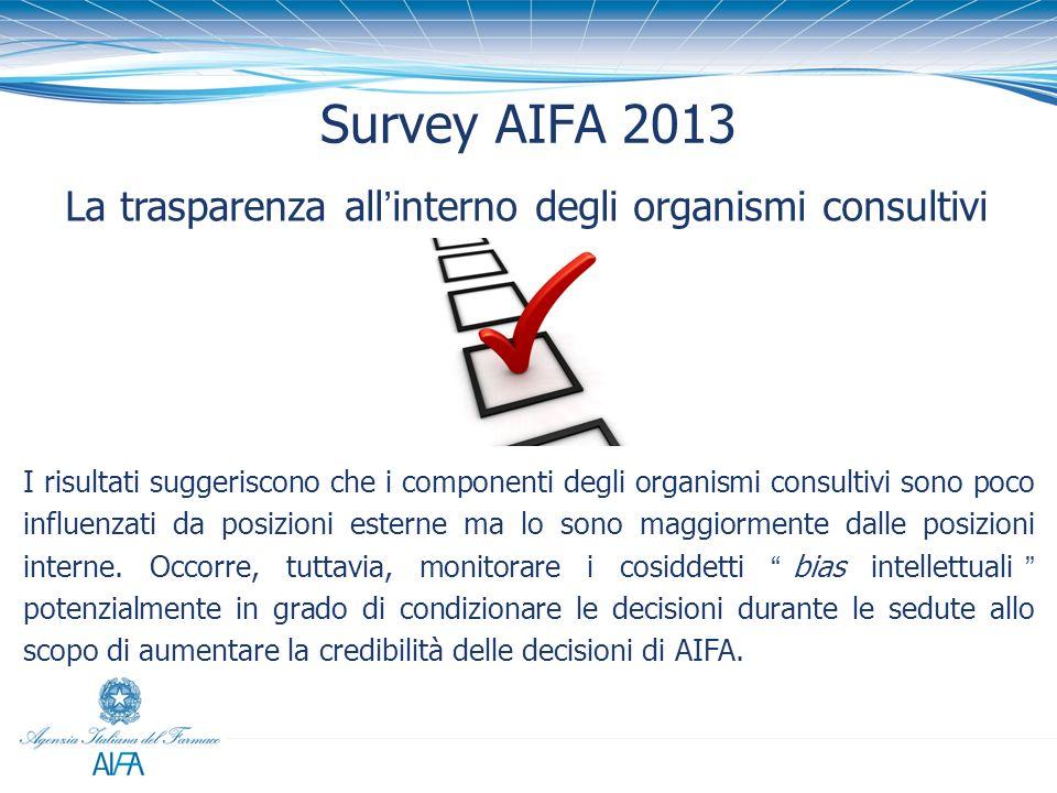 La trasparenza all'interno degli organismi consultivi