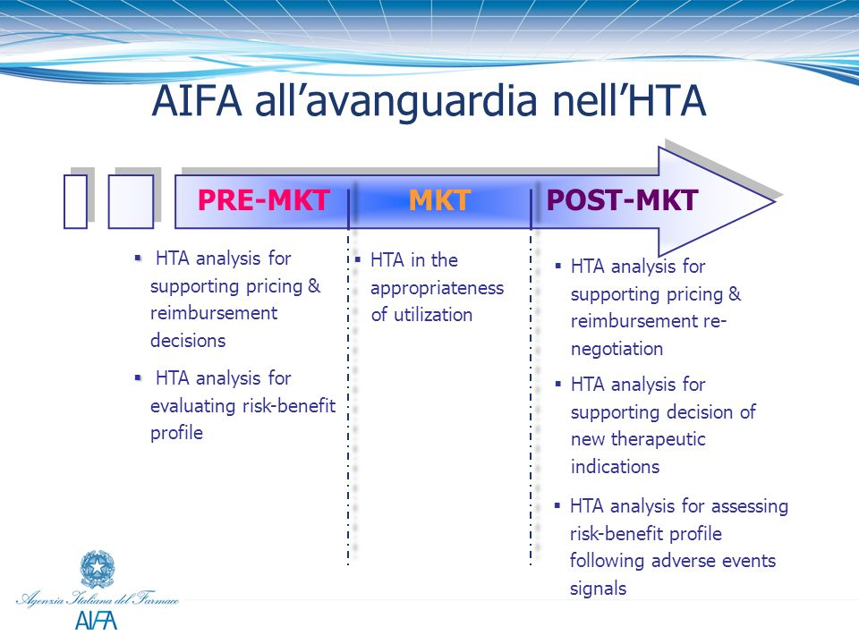 AIFA all'avanguardia nell'HTA