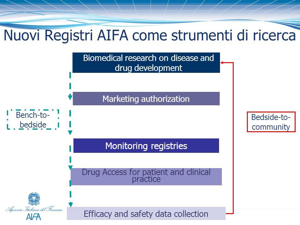 Nuovi Registri AIFA come strumenti di ricerca