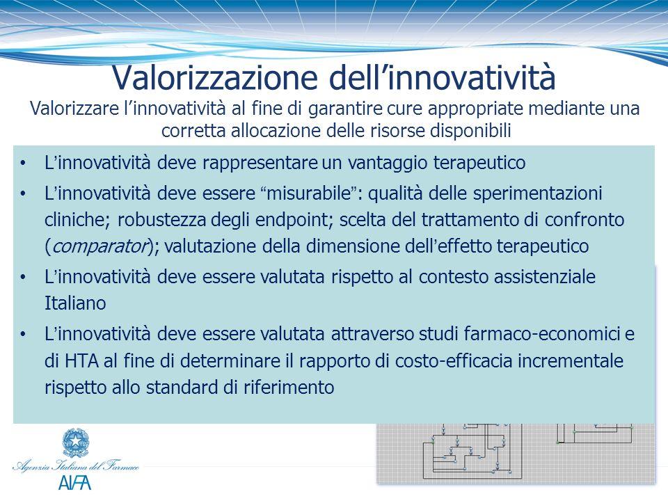 Valorizzazione dell'innovatività