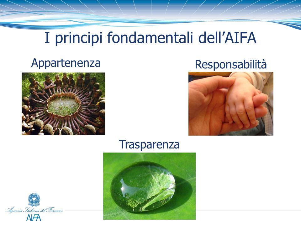 I principi fondamentali dell'AIFA
