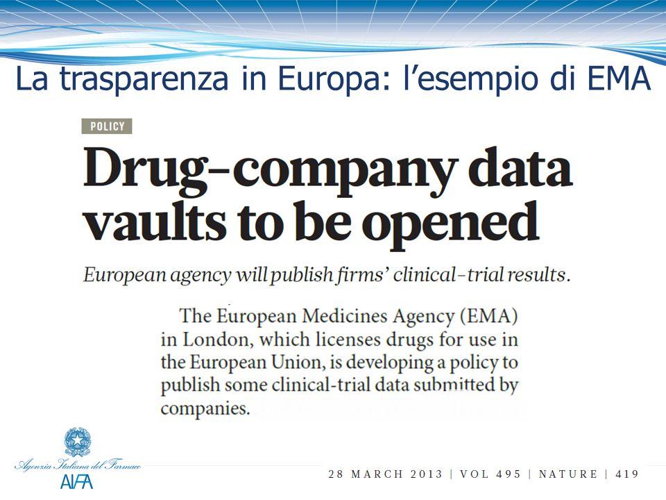 La trasparenza in Europa: l'esempio di EMA