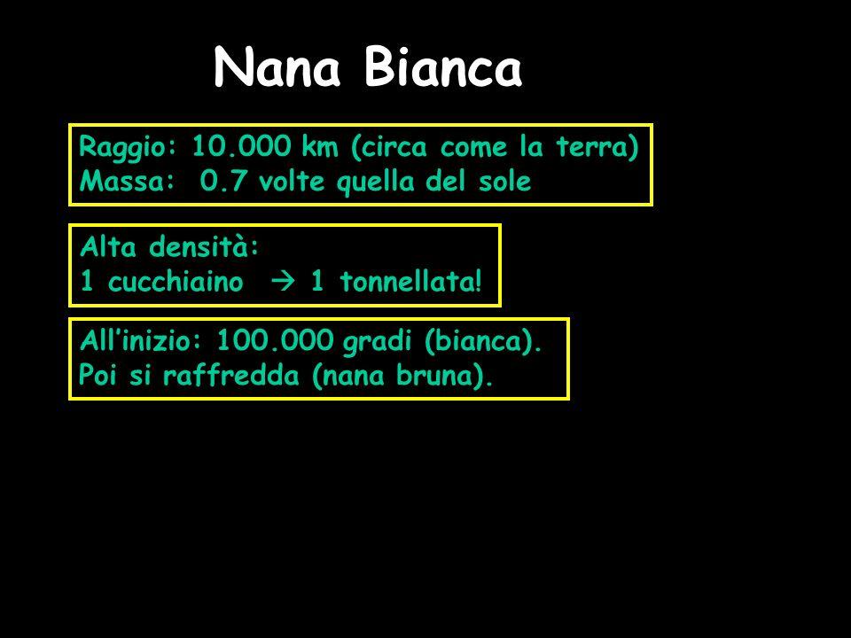 Nana Bianca Raggio: 10.000 km (circa come la terra)