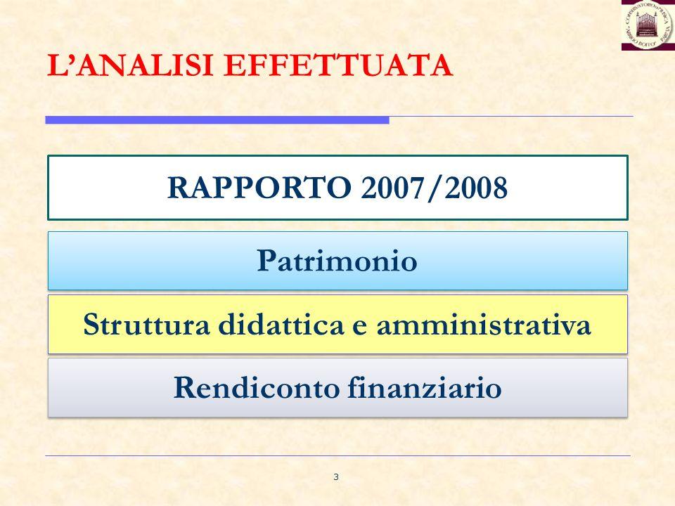 Struttura didattica e amministrativa Rendiconto finanziario
