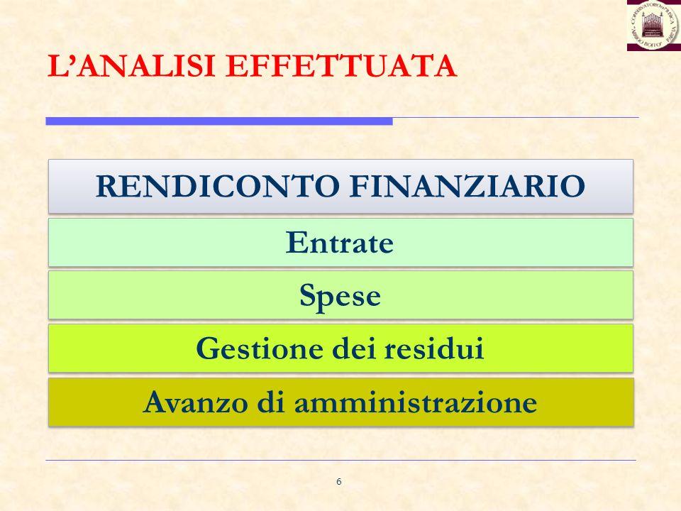 RENDICONTO FINANZIARIO Avanzo di amministrazione