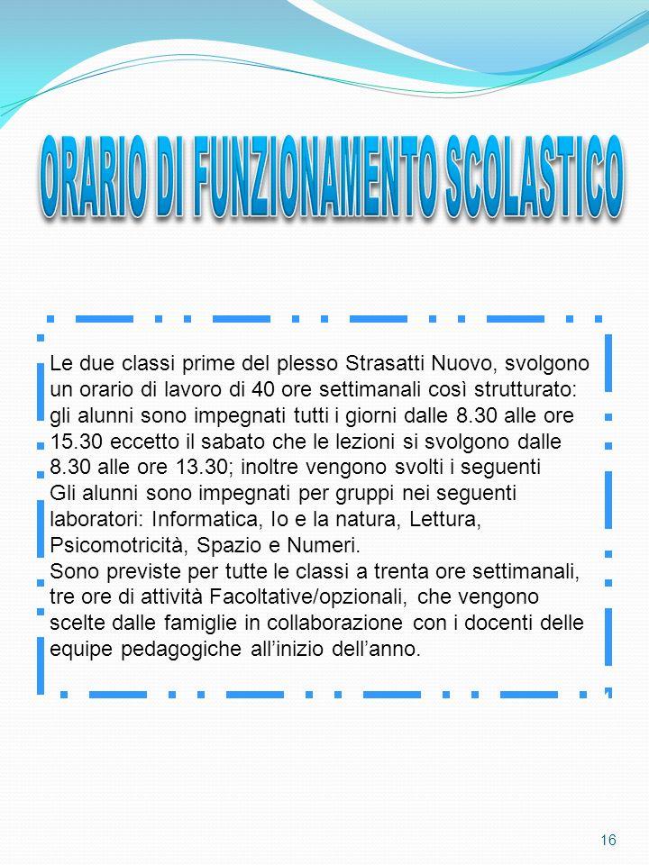 ORARIO DI FUNZIONAMENTO SCOLASTICO
