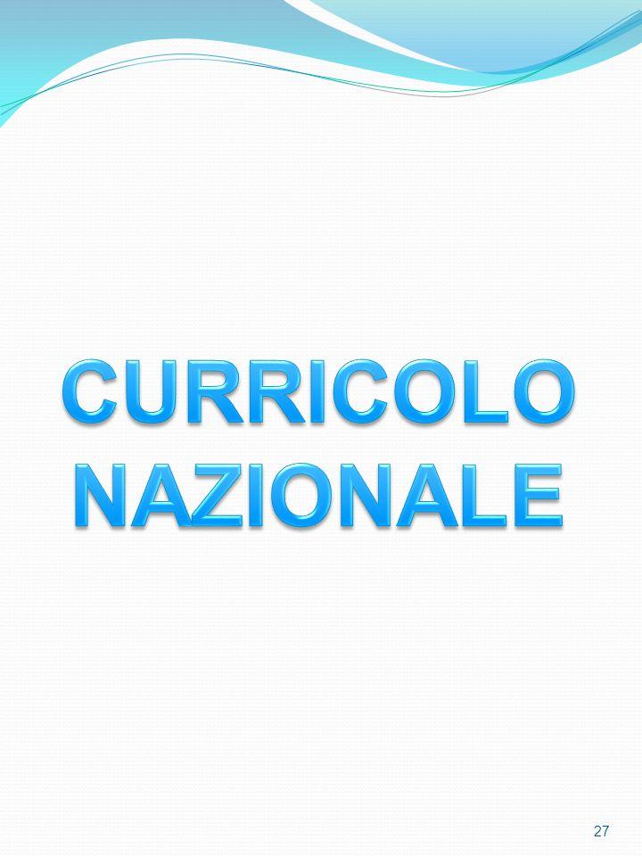 CURRICOLO NAZIONALE