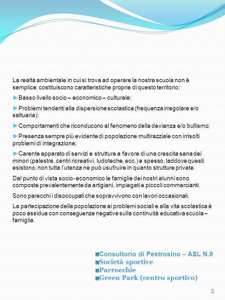 Consultorio di Pestrosino – ASL N.9 Società sportive Parrocchie