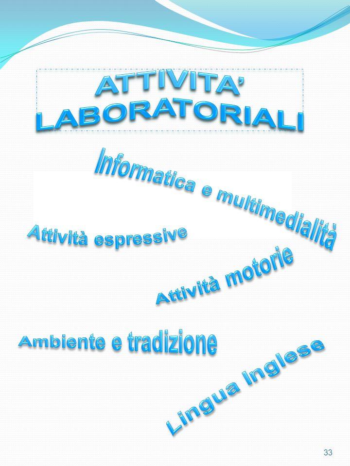 ATTIVITA' LABORATORIALI Informatica e multimedialità