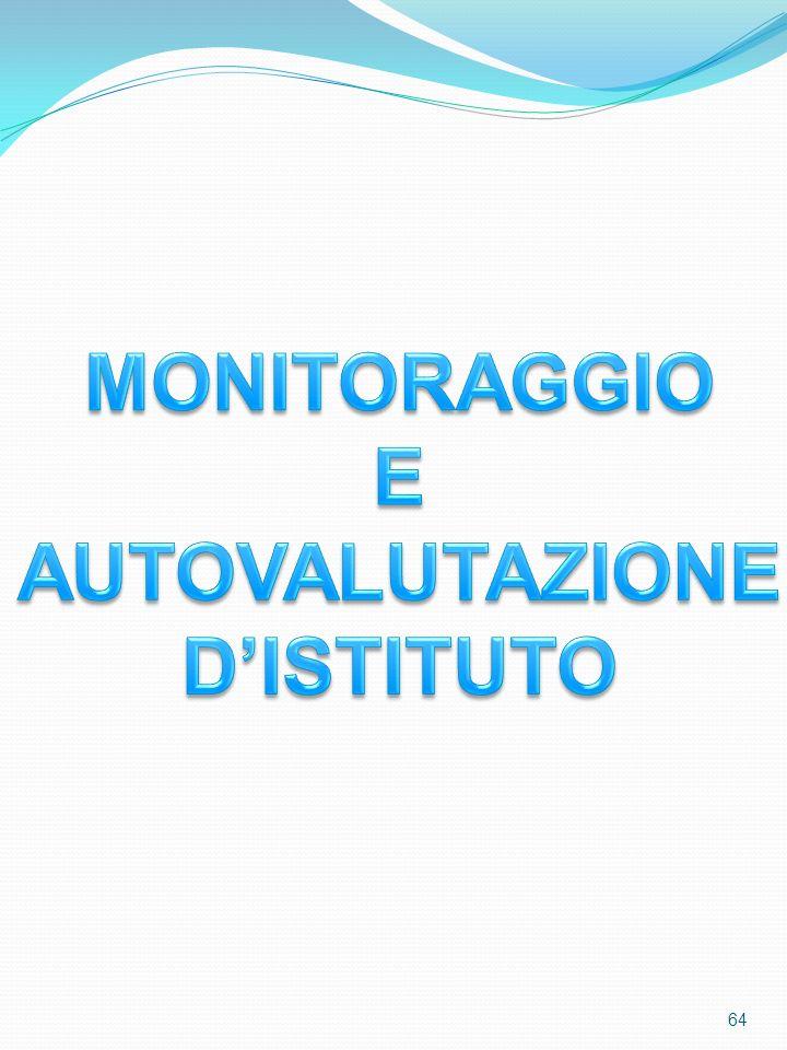 MONITORAGGIO E AUTOVALUTAZIONE D'ISTITUTO