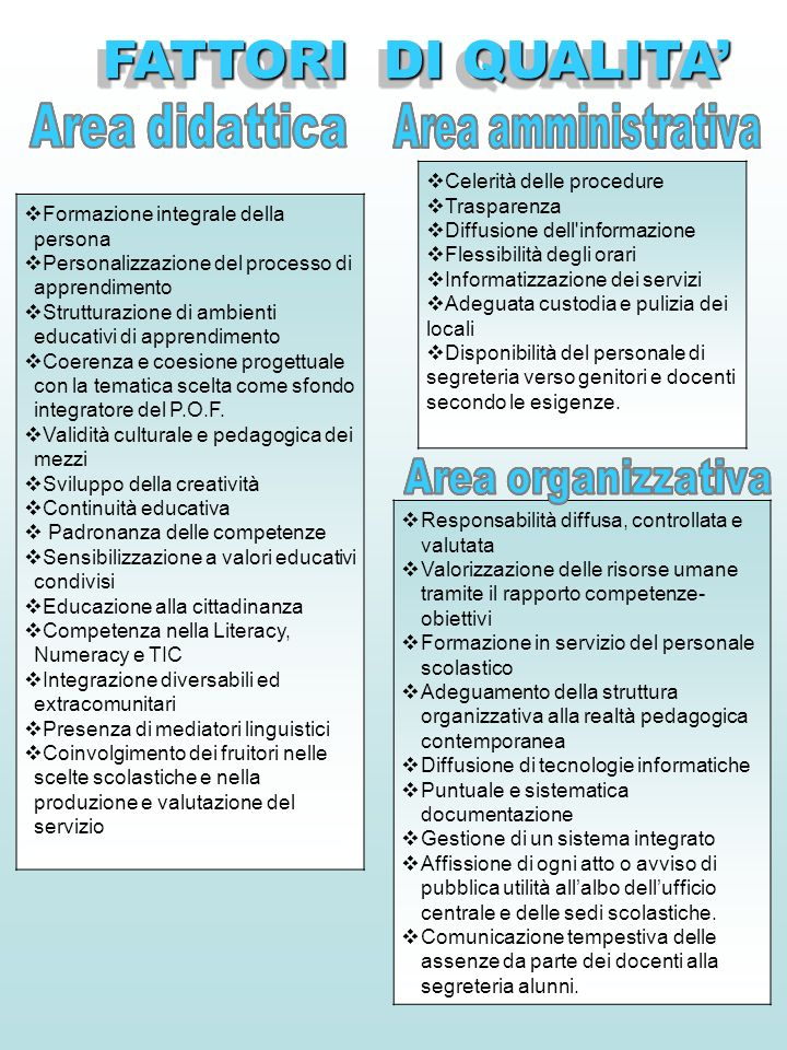 FATTORI DI QUALITA' Area didattica Area amministrativa