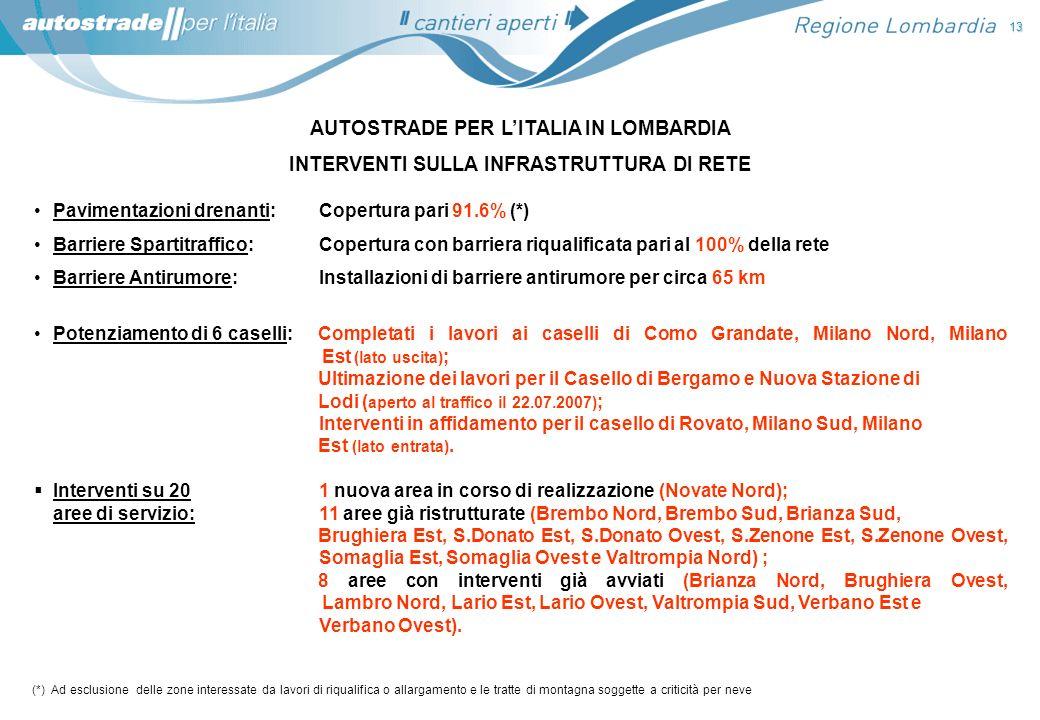 AUTOSTRADE PER L'ITALIA IN LOMBARDIA