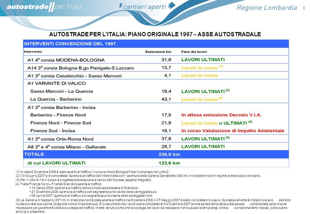 AUTOSTRADE PER L'ITALIA: PIANO ORIGINALE 1997 – ASSE AUTOSTRADALE