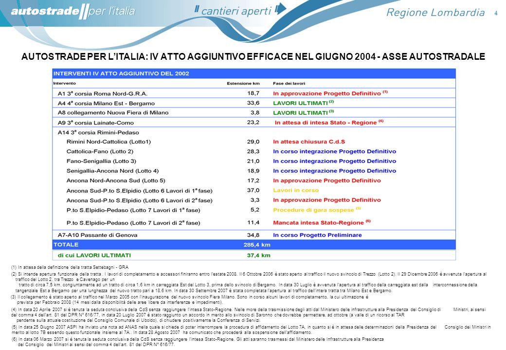 4 AUTOSTRADE PER L'ITALIA: IV ATTO AGGIUNTIVO EFFICACE NEL GIUGNO 2004 - ASSE AUTOSTRADALE.
