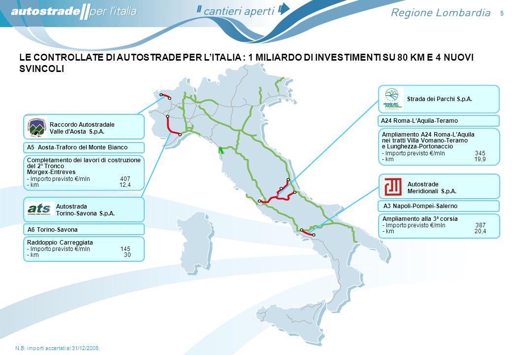 5 LE CONTROLLATE DI AUTOSTRADE PER L'ITALIA : 1 MILIARDO DI INVESTIMENTI SU 80 KM E 4 NUOVI SVINCOLI.