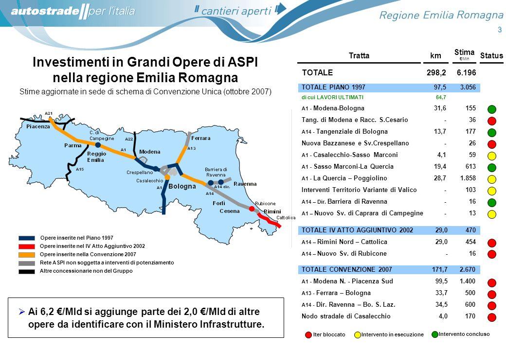 Investimenti in Grandi Opere di ASPI nella regione Emilia Romagna