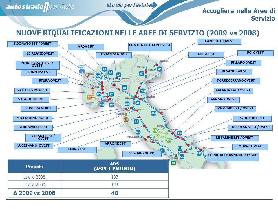 NUOVE RIQUALIFICAZIONI NELLE AREE DI SERVIZIO (2009 vs 2008)