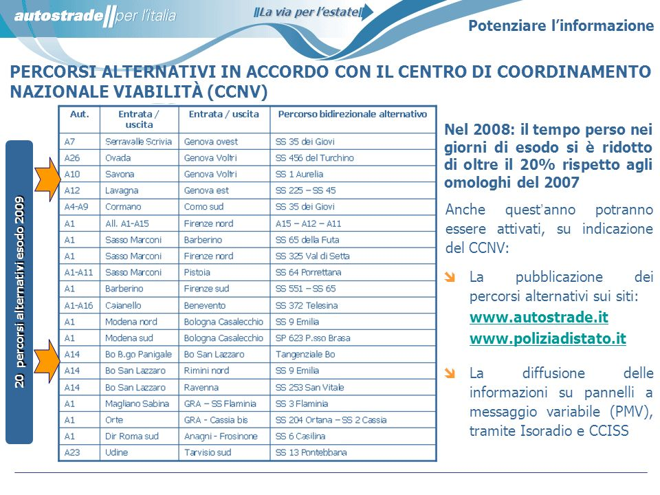 20 percorsi alternativi esodo 2009