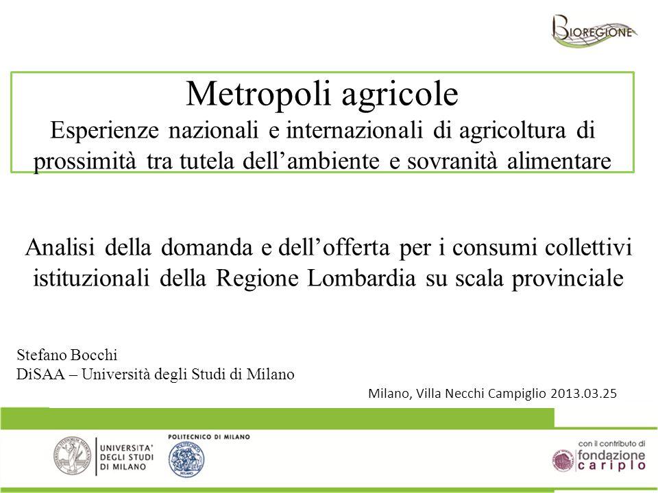 Metropoli agricole Esperienze nazionali e internazionali di agricoltura di prossimità tra tutela dell'ambiente e sovranità alimentare.