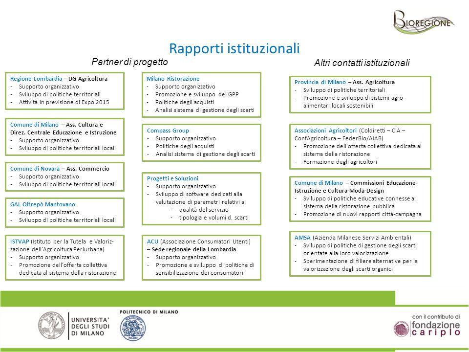 Rapporti istituzionali