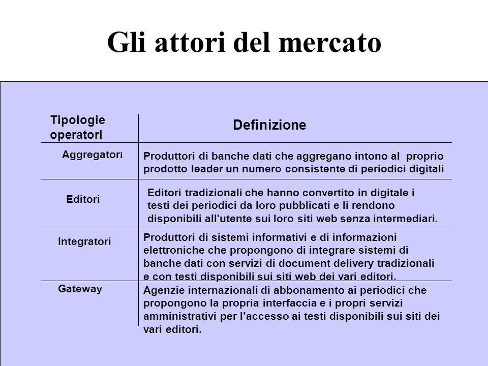 Gli attori del mercato Definizione Tipologie operatori Aggregatori