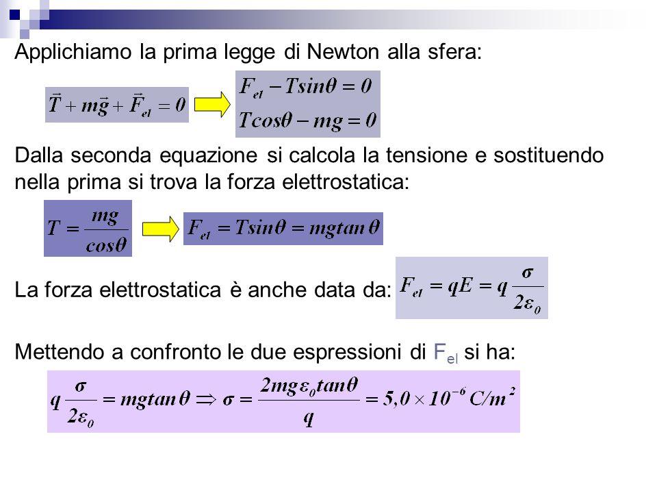 Applichiamo la prima legge di Newton alla sfera: