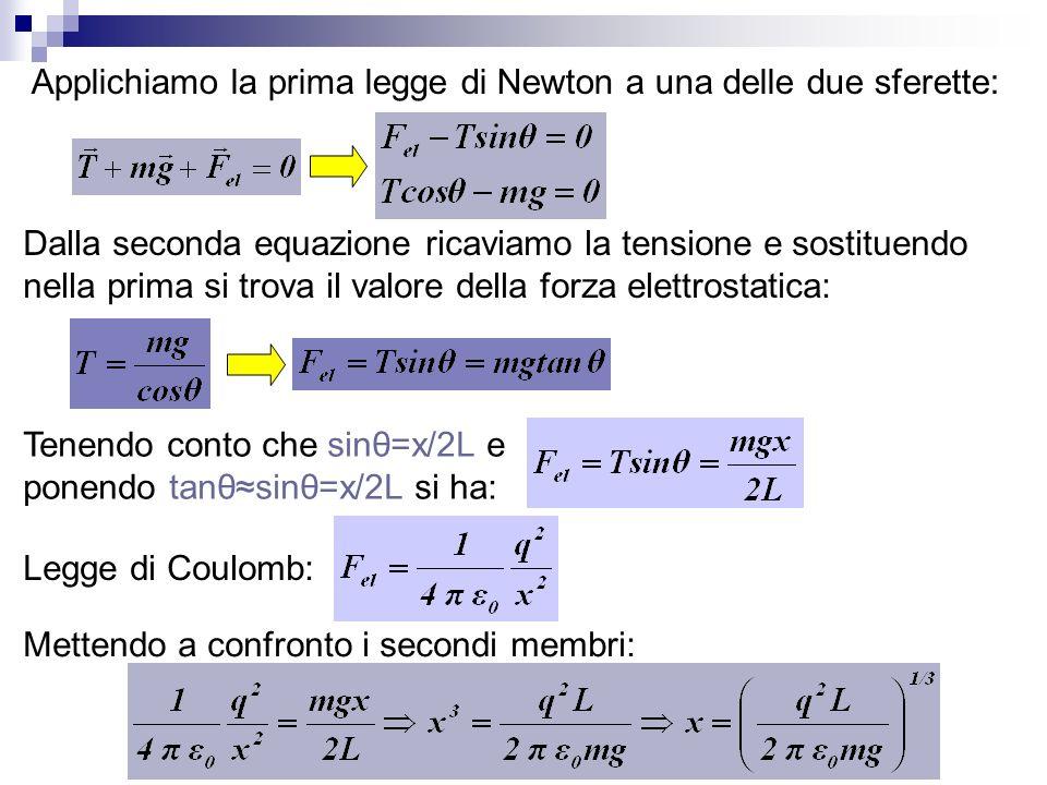 Applichiamo la prima legge di Newton a una delle due sferette: