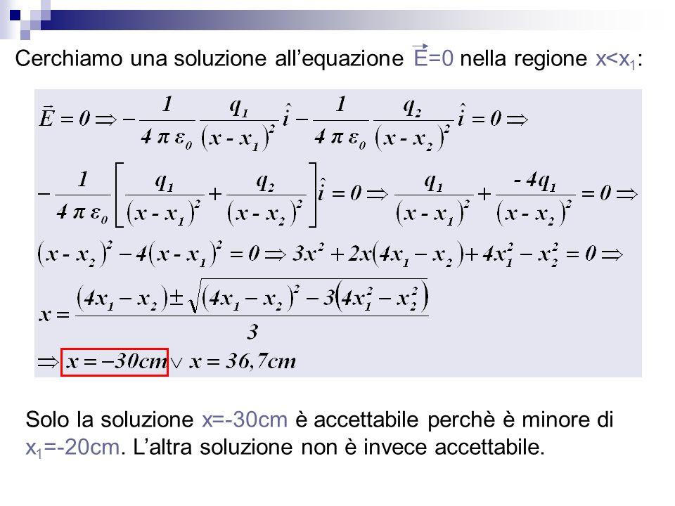 Cerchiamo una soluzione all'equazione E=0 nella regione x<x1: