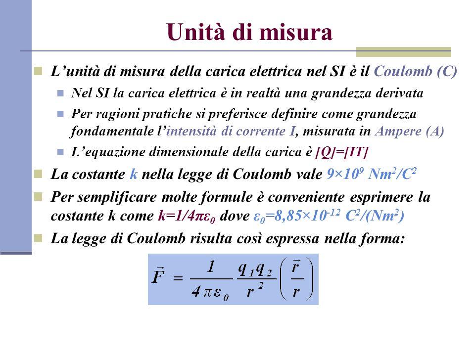 Unità di misura L'unità di misura della carica elettrica nel SI è il Coulomb (C) Nel SI la carica elettrica è in realtà una grandezza derivata.