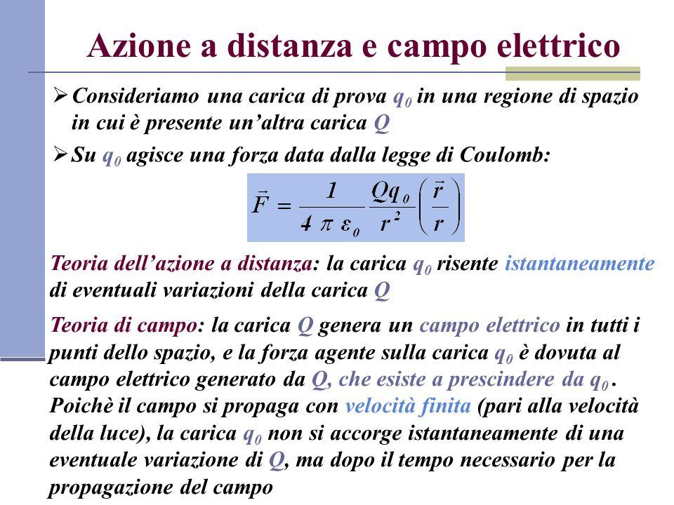 Azione a distanza e campo elettrico