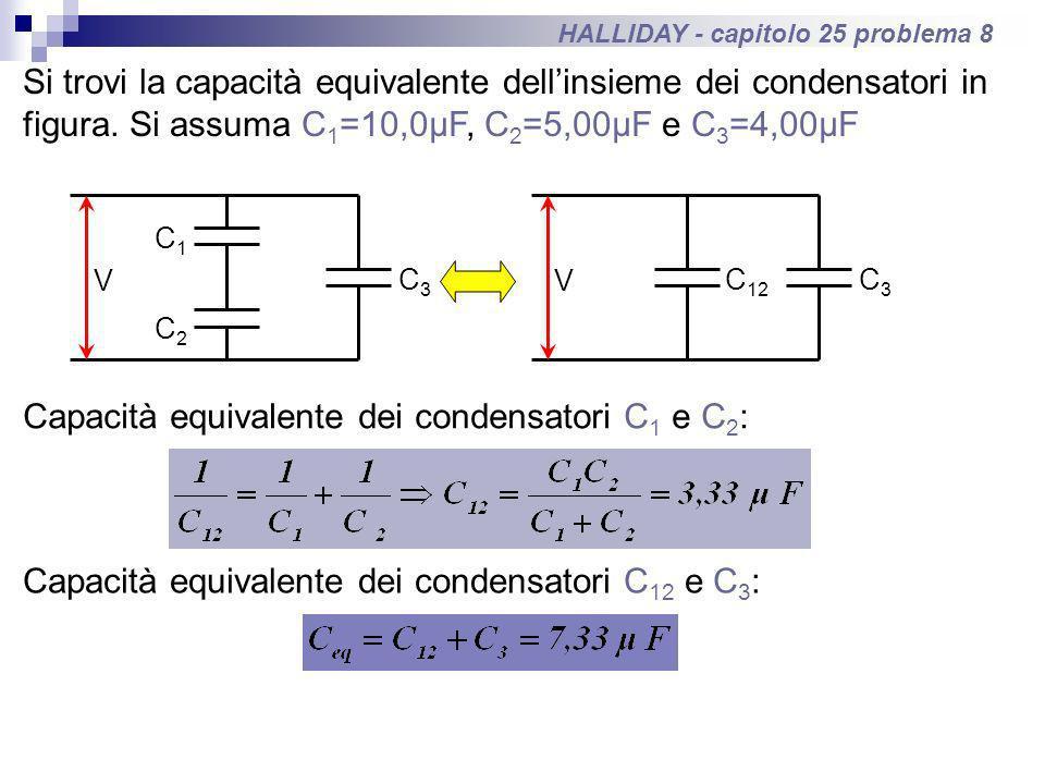 Capacità equivalente dei condensatori C1 e C2: