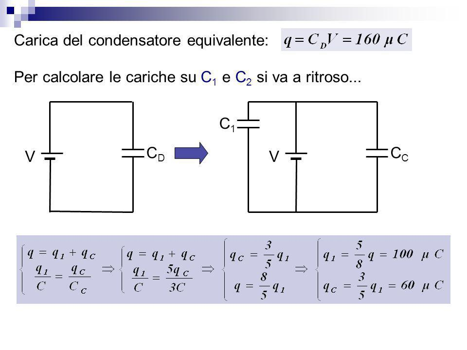 Carica del condensatore equivalente: