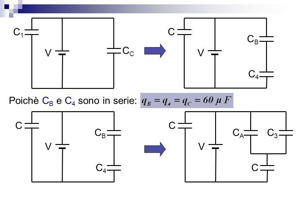 C1 V CC C CB C4 V Poichè CB e C4 sono in serie: C CB C4 V C CA C3 V