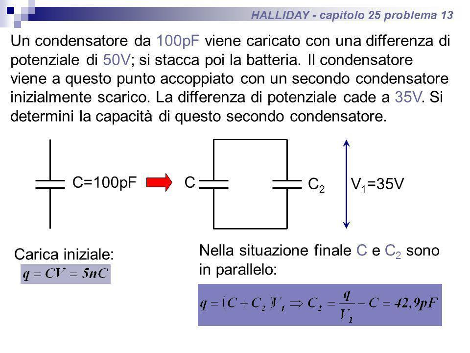 Nella situazione finale C e C2 sono in parallelo: Carica iniziale: