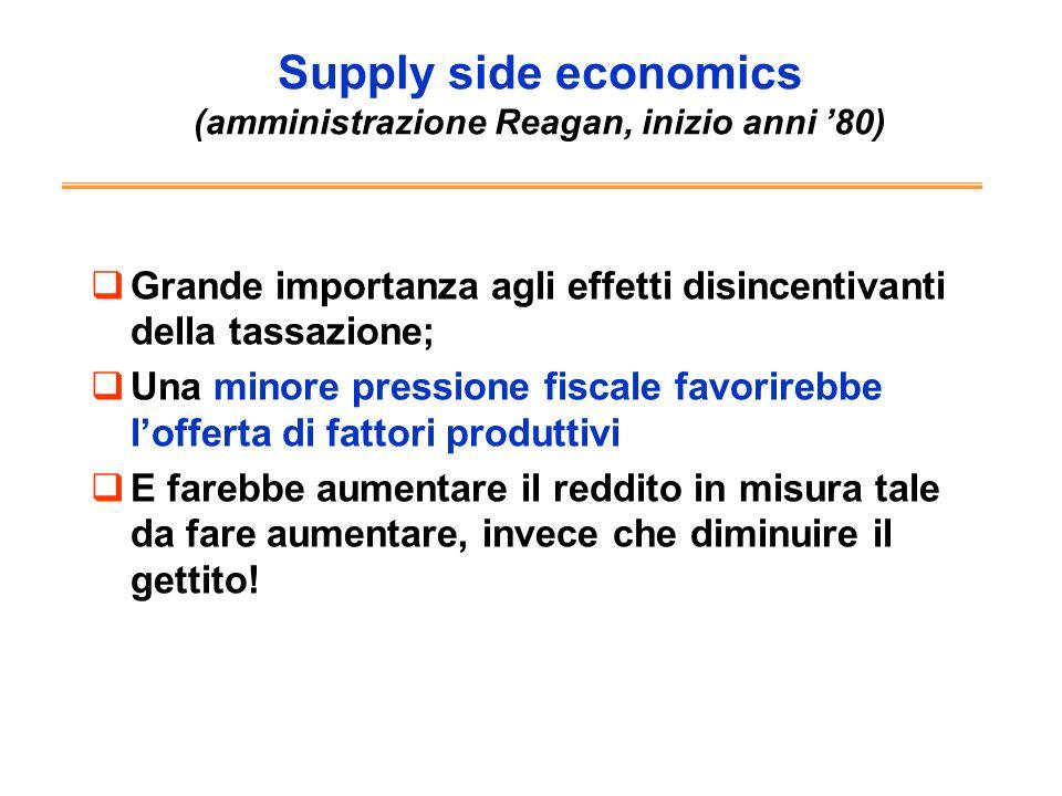 Supply side economics (amministrazione Reagan, inizio anni '80)