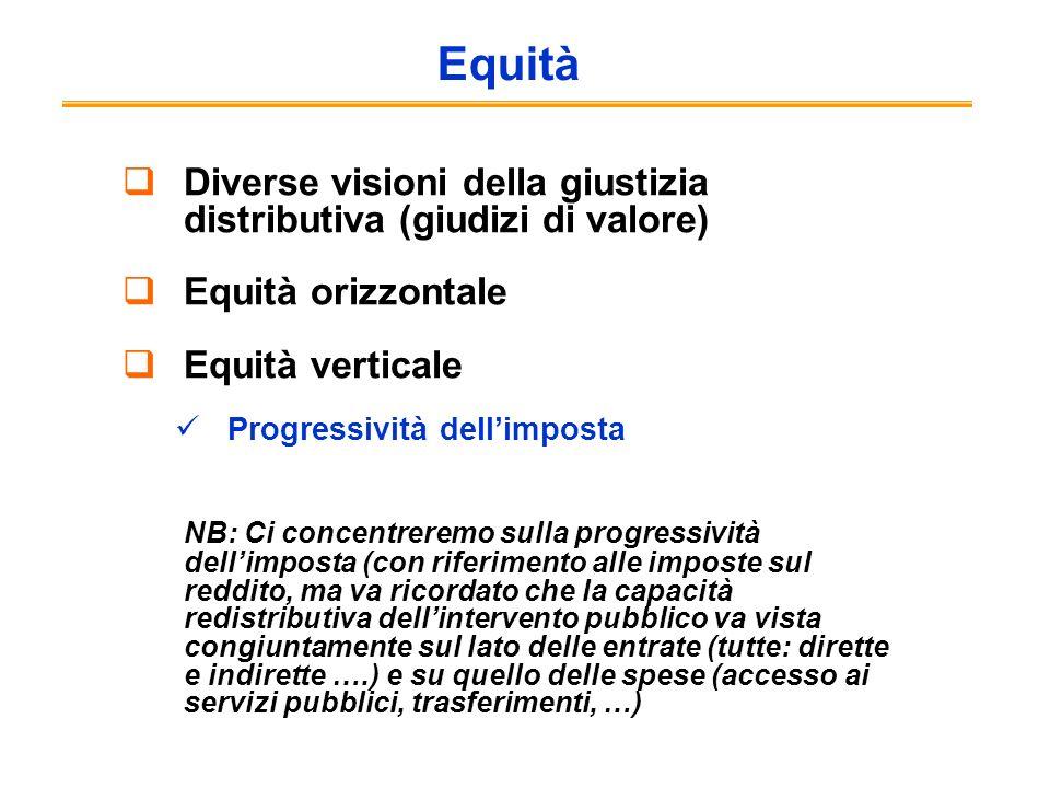 Equità Diverse visioni della giustizia distributiva (giudizi di valore) Equità orizzontale. Equità verticale.