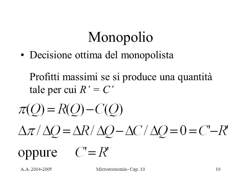 Monopolio Decisione ottima del monopolista