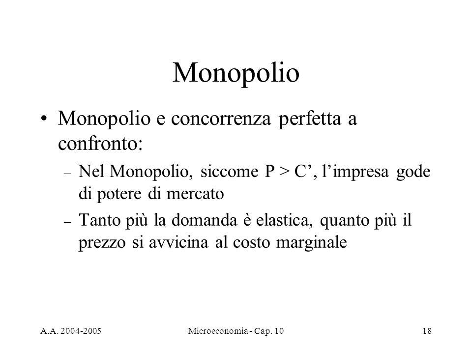 Monopolio Monopolio e concorrenza perfetta a confronto: