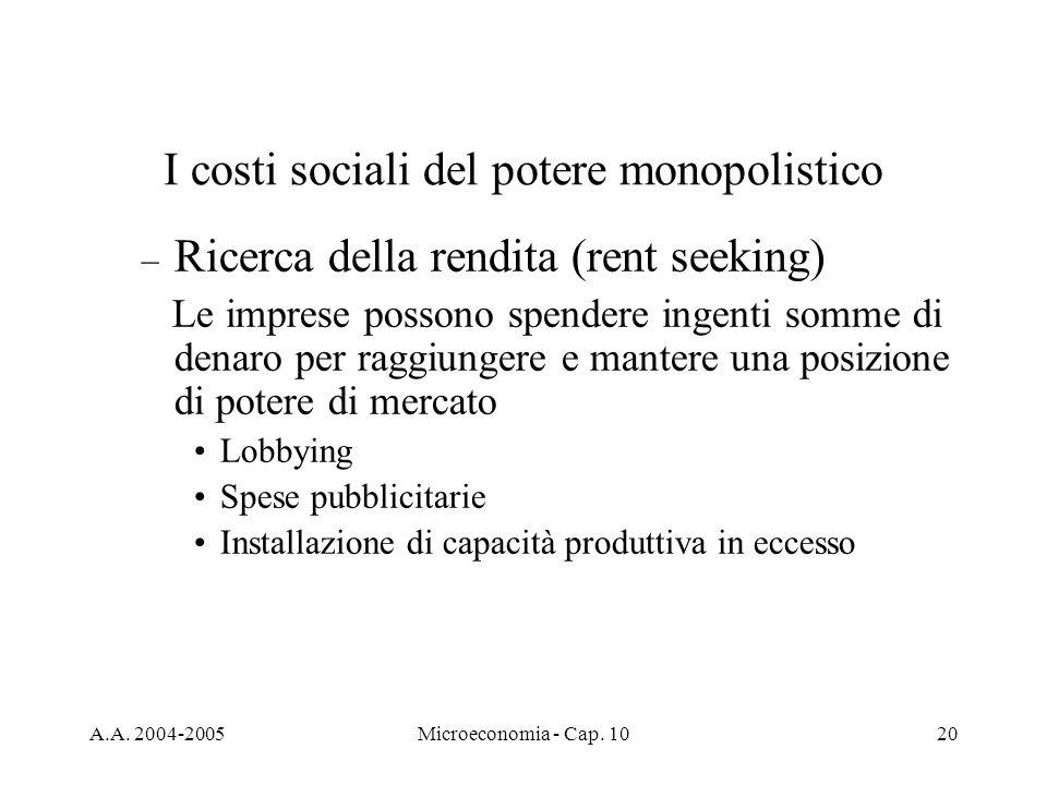 I costi sociali del potere monopolistico