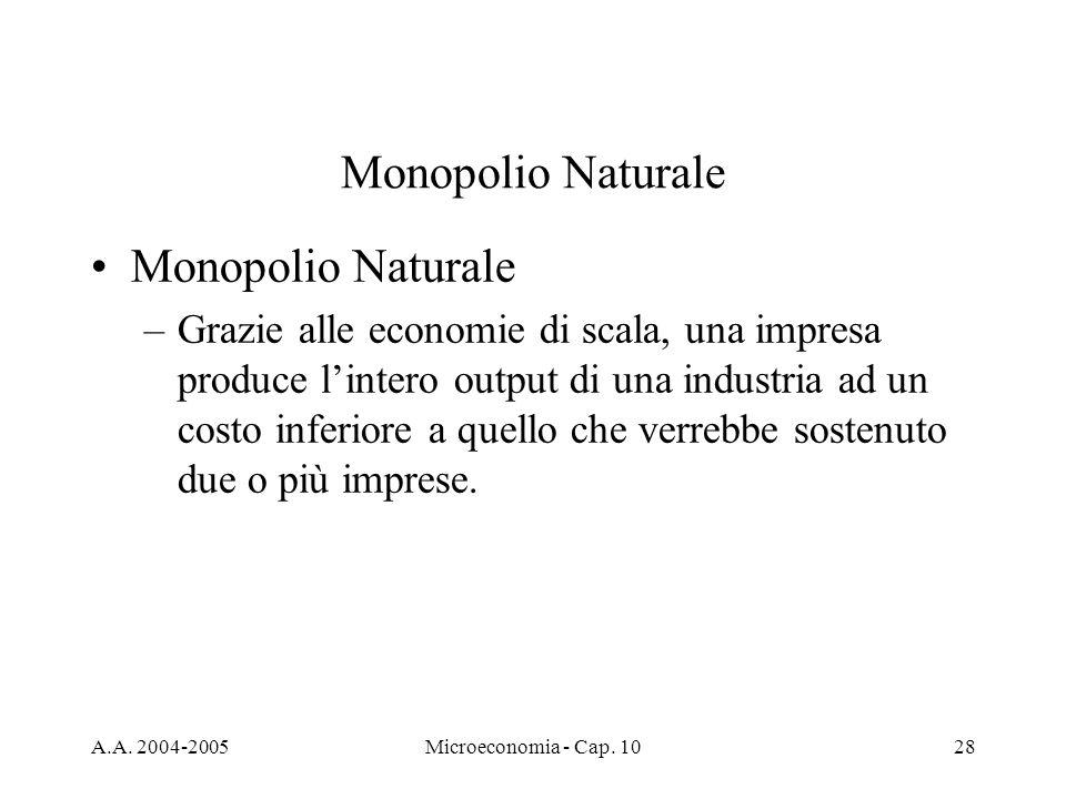 Monopolio Naturale Monopolio Naturale