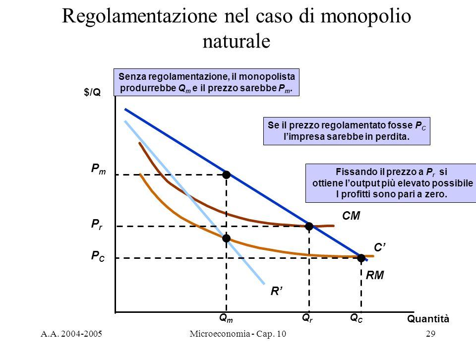 Regolamentazione nel caso di monopolio naturale
