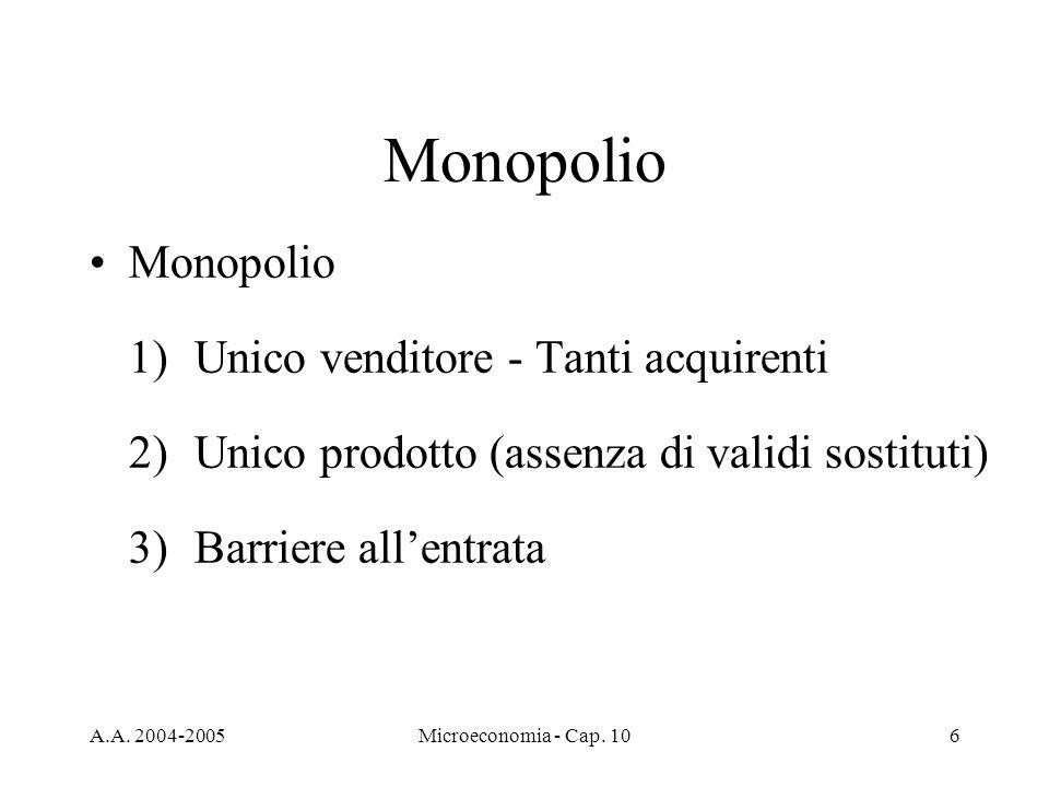 Monopolio Monopolio 1) Unico venditore - Tanti acquirenti