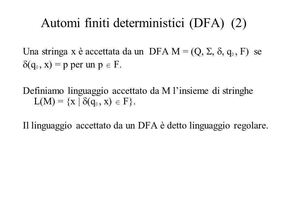 Automi finiti deterministici (DFA) (2)