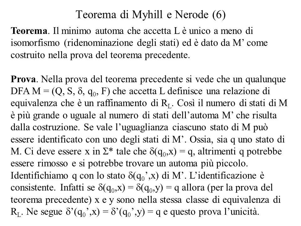 Teorema di Myhill e Nerode (6)