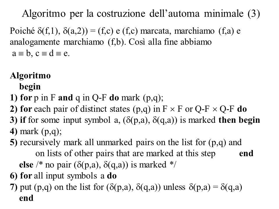 Algoritmo per la costruzione dell'automa minimale (3)